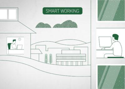 Credemtel • Firma Smart
